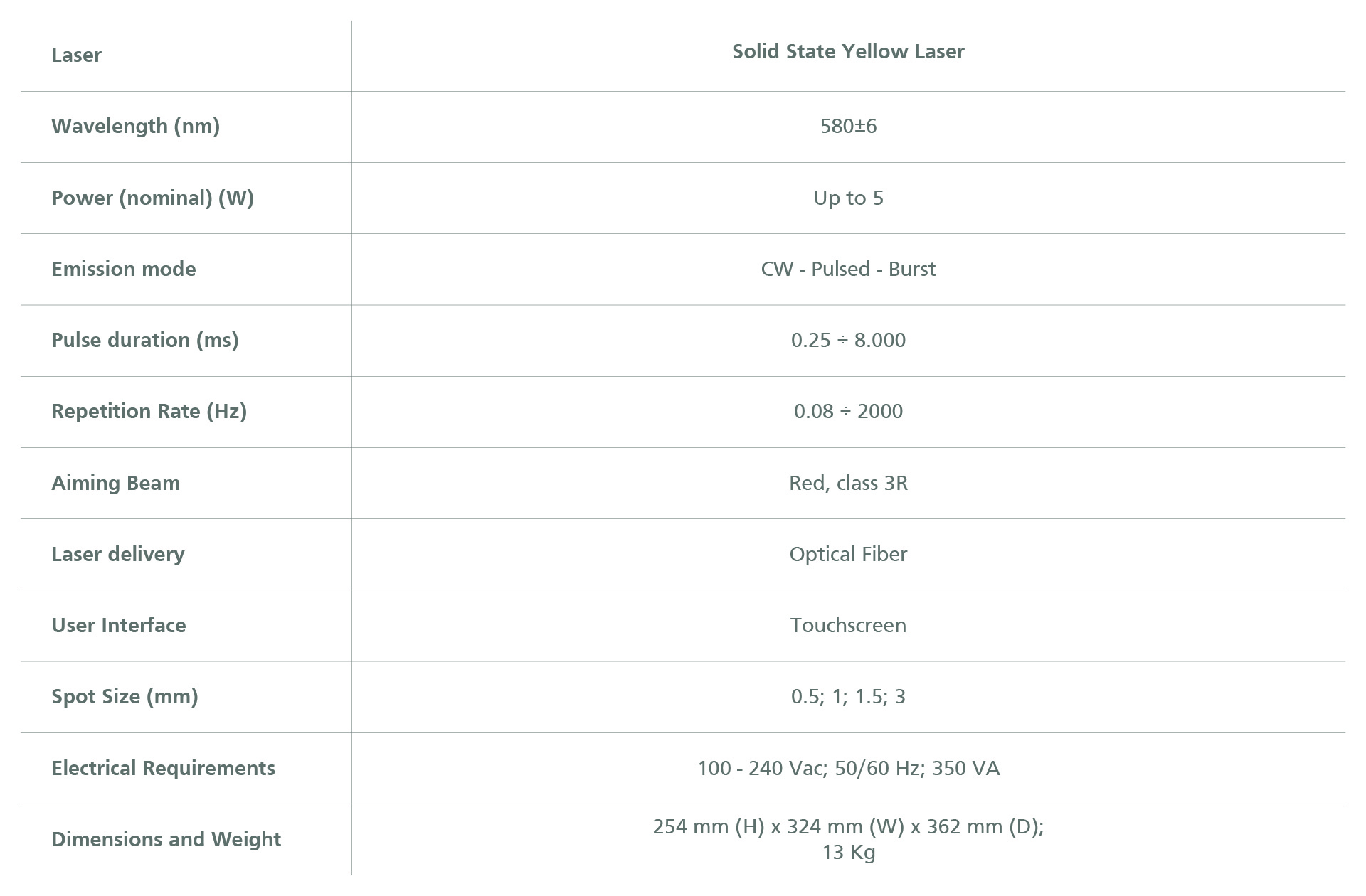 585nm Solid-State Laser Technical Specifications