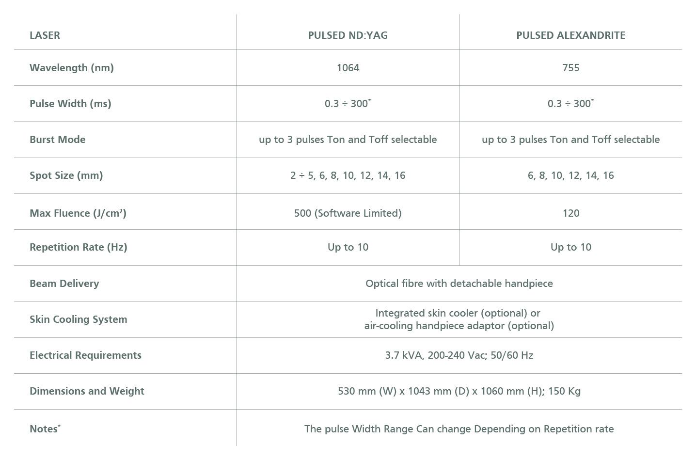 Light A Star EVO Technical Specifications