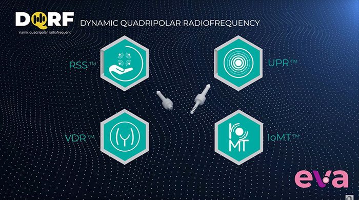 EVA Radiofrequency - DQRF Chart