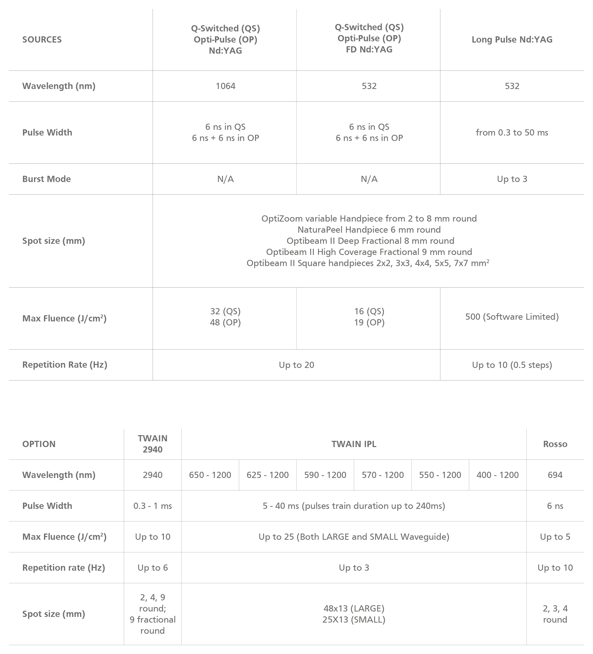Chrome Technical Specifications
