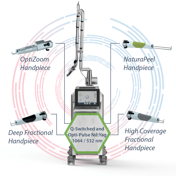 Q-Switched Module Handpieces